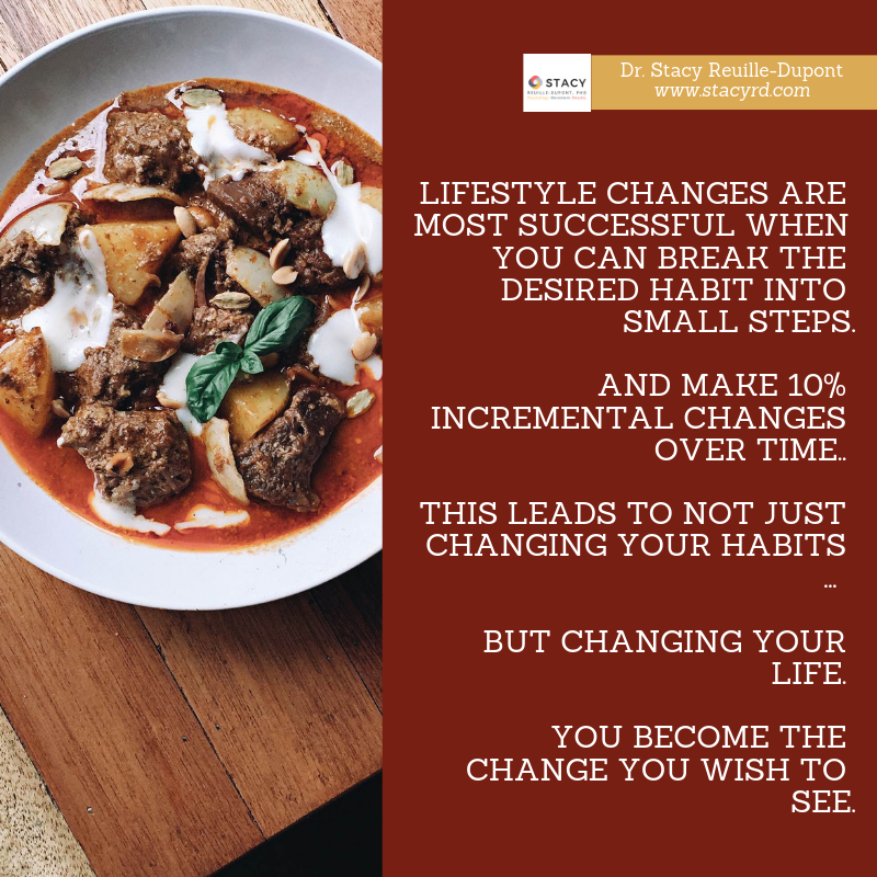 Lifestyle changes are most successful when done in small increments. 10% shifts on a regular basis create the changes you want to see.